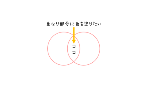 【PowerPoint】図形と図形の重なりに色を付ける方法