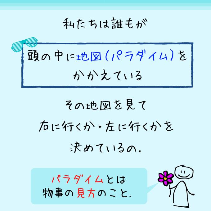 7つの習慣